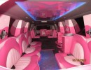 Used 2007 Chevrolet Suburban SUV Stretch Limo Imperial Coachworks - Bethany, Oklahoma - $35,000