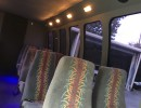 Used 2002 Ford E-450 Mini Bus Shuttle / Tour  - Houston, Texas - $9,000