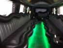 Used 2005 Hummer H2 SUV Stretch Limo  - Spring, Texas - $69,000